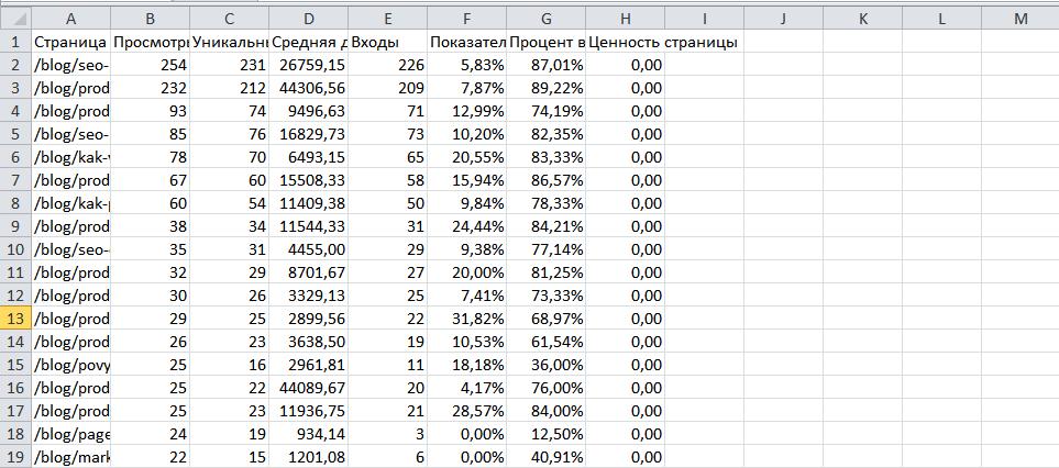 экспорт данных