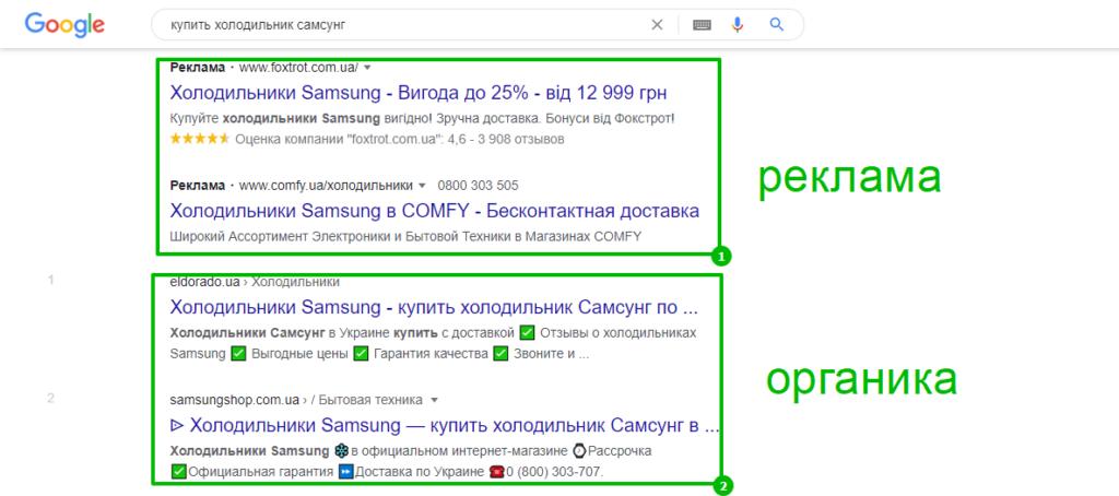 реклама и органика в serp google
