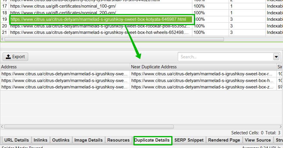 список url дублирующих страницу